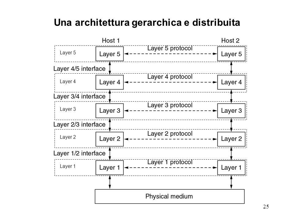 Una architettura gerarchica e distribuita