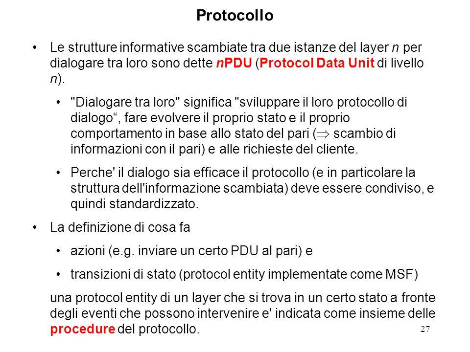 Protocollo Le strutture informative scambiate tra due istanze del layer n per dialogare tra loro sono dette nPDU (Protocol Data Unit di livello n).