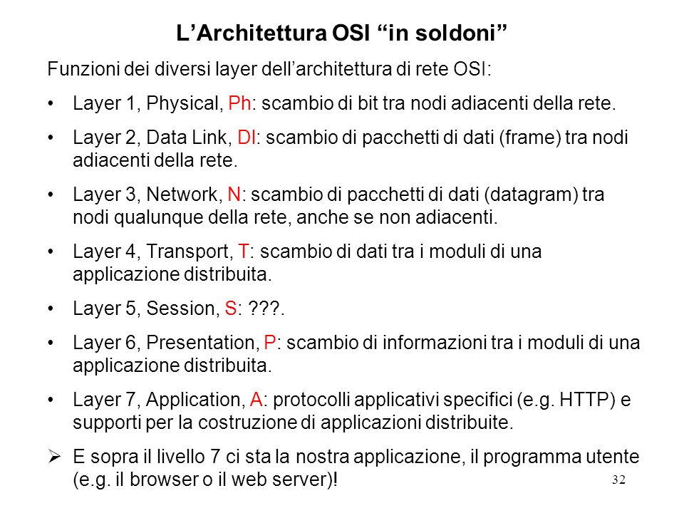 L'Architettura OSI in soldoni