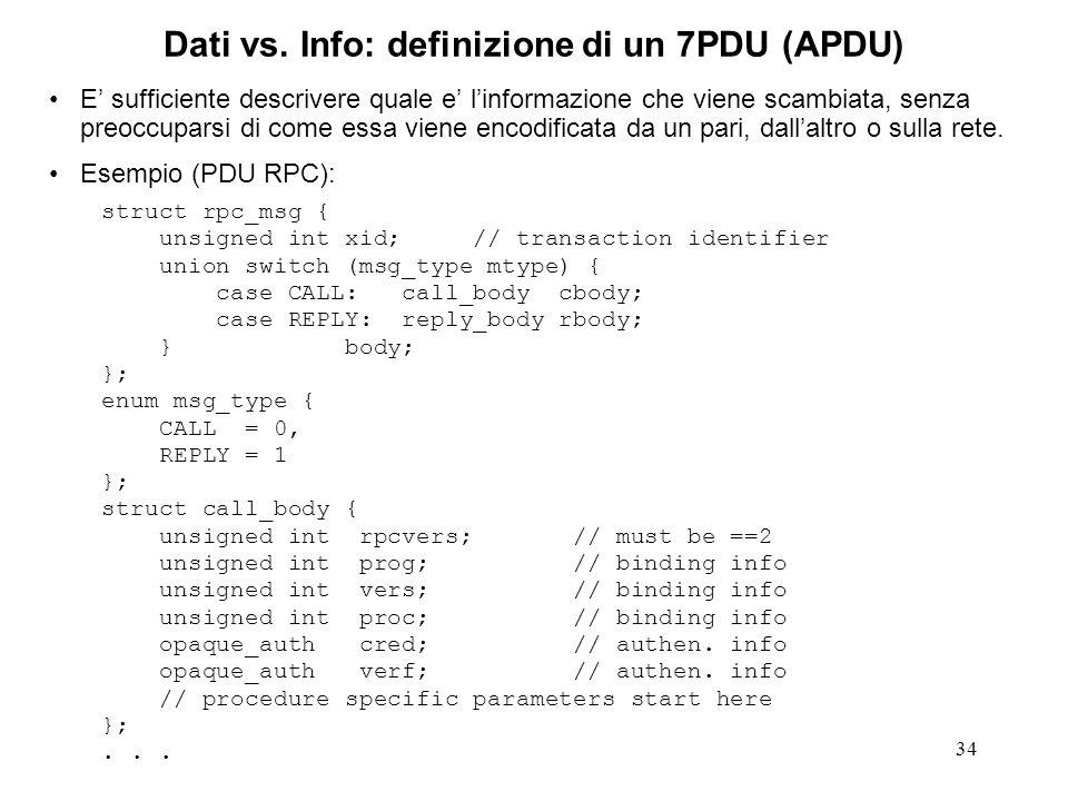 Dati vs. Info: definizione di un 7PDU (APDU)
