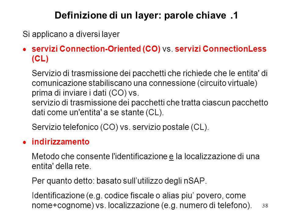 Definizione di un layer: parole chiave .1