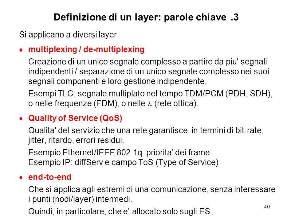 Definizione di un layer: parole chiave .3