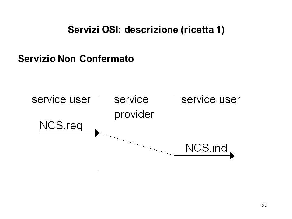 Servizi OSI: descrizione (ricetta 1)