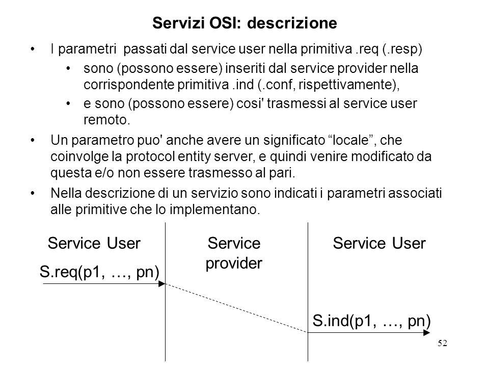 Servizi OSI: descrizione