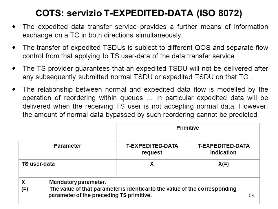 COTS: servizio T-EXPEDITED-DATA (ISO 8072)