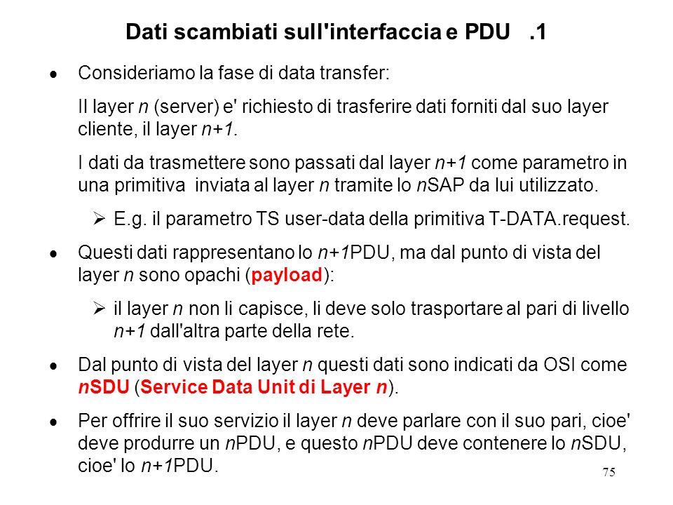 Dati scambiati sull interfaccia e PDU .1