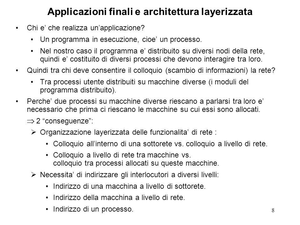 Applicazioni finali e architettura layerizzata