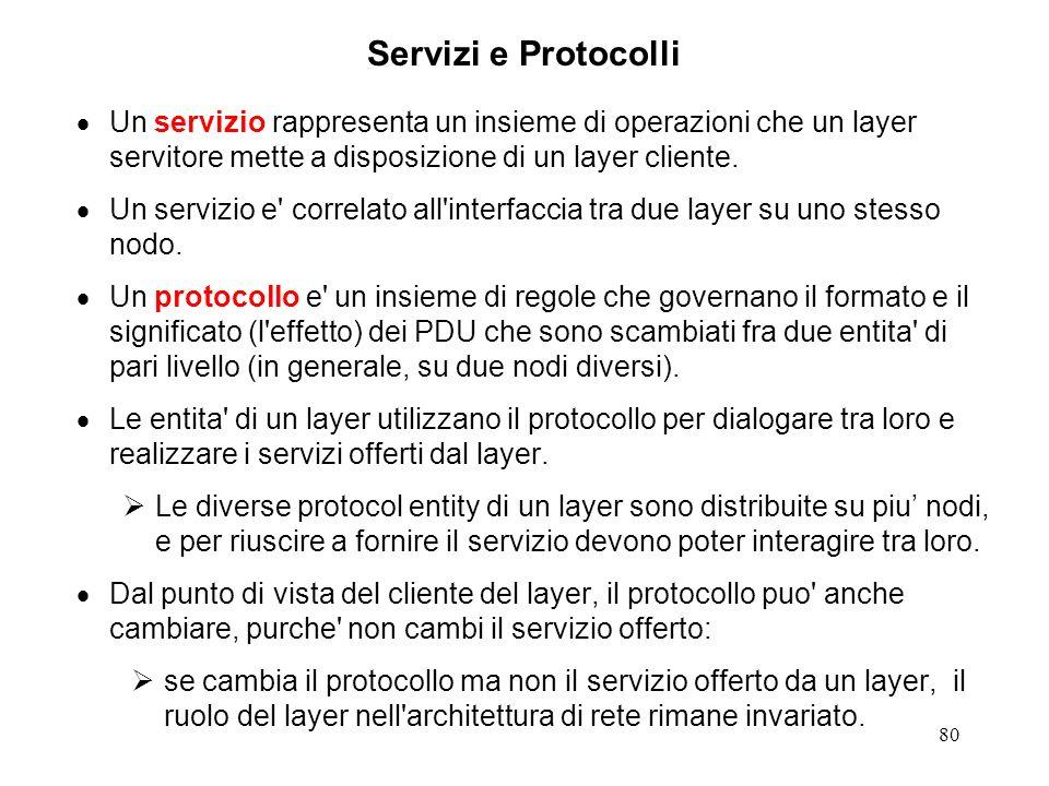 Servizi e Protocolli Un servizio rappresenta un insieme di operazioni che un layer servitore mette a disposizione di un layer cliente.