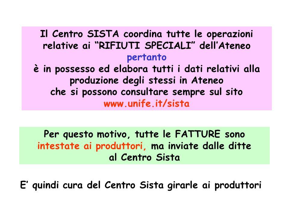 che si possono consultare sempre sul sito www.unife.it/sista