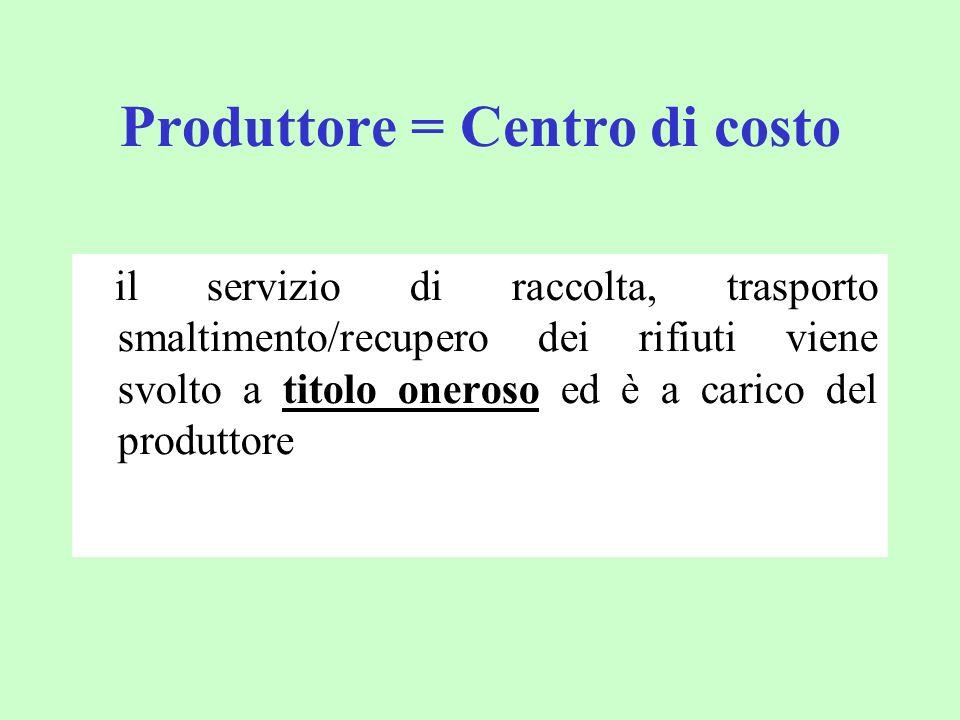 Produttore = Centro di costo