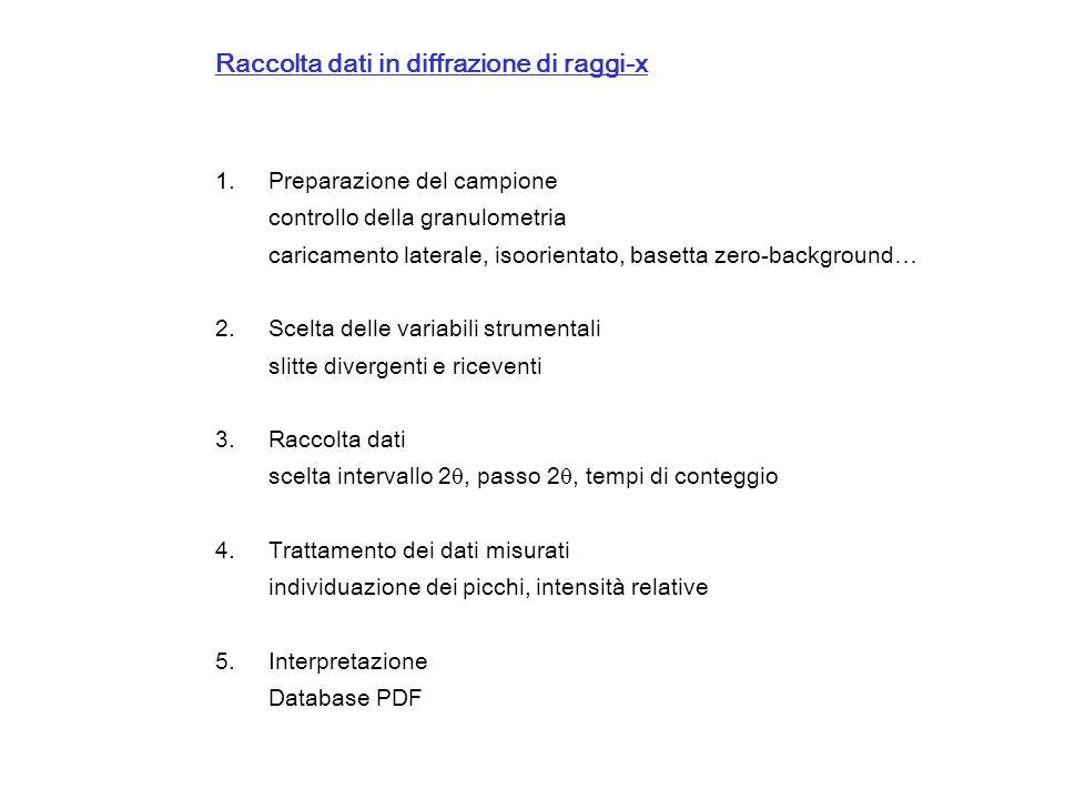Raccolta dati in diffrazione di raggi-x