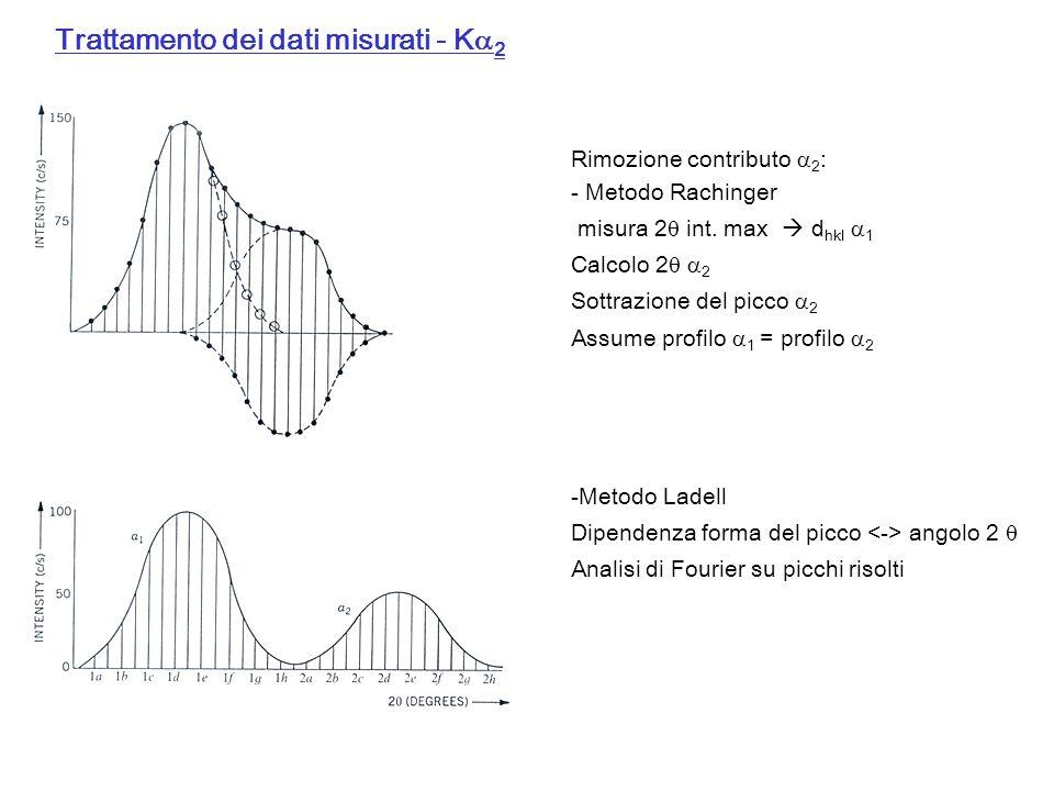 Trattamento dei dati misurati - K2