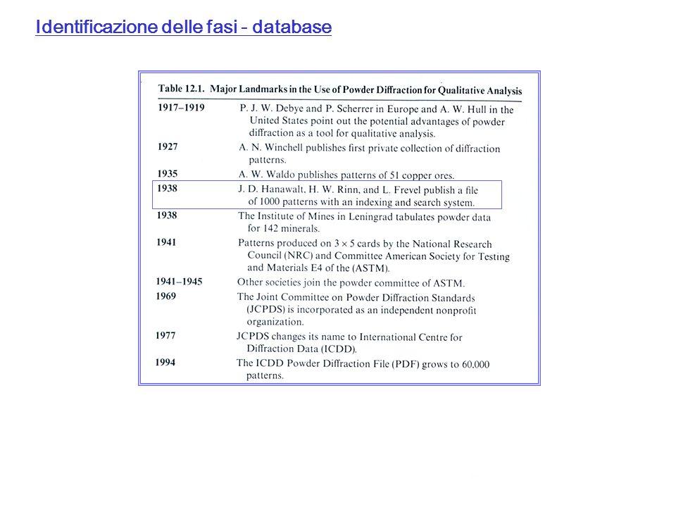 Identificazione delle fasi - database