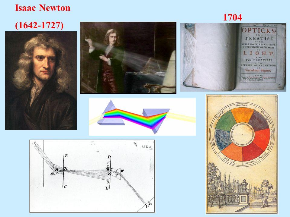 Isaac Newton (1642-1727) 1704