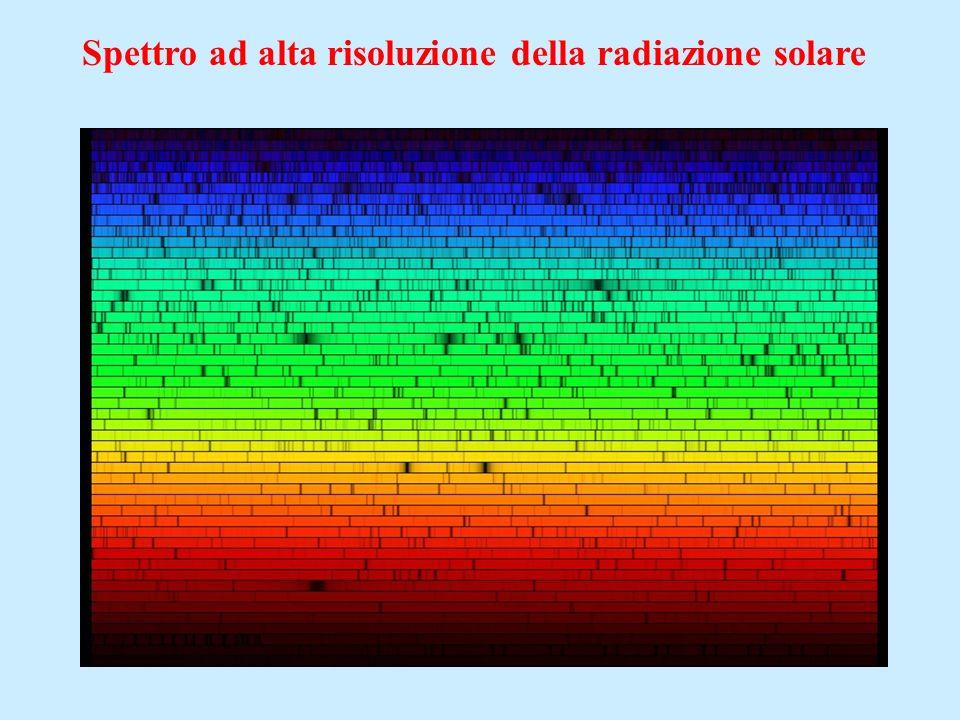 Spettro ad alta risoluzione della radiazione solare
