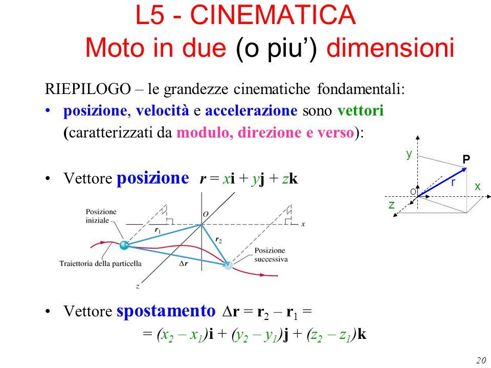L5 - CINEMATICA Moto in due (o piu') dimensioni
