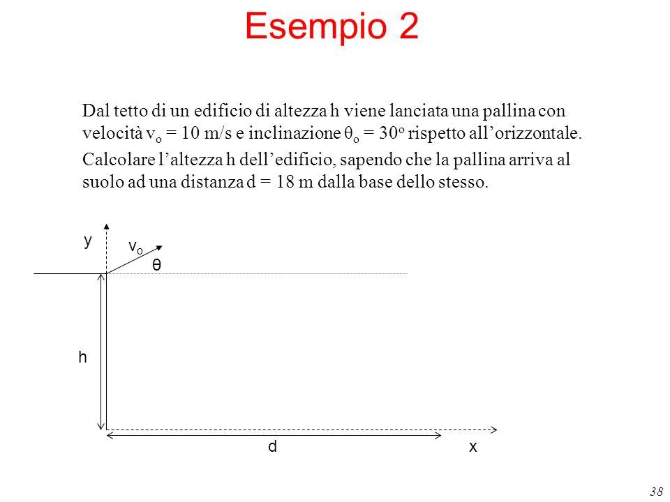 Esempio 2 Dal tetto di un edificio di altezza h viene lanciata una pallina con velocità vo = 10 m/s e inclinazione θo = 30o rispetto all'orizzontale.