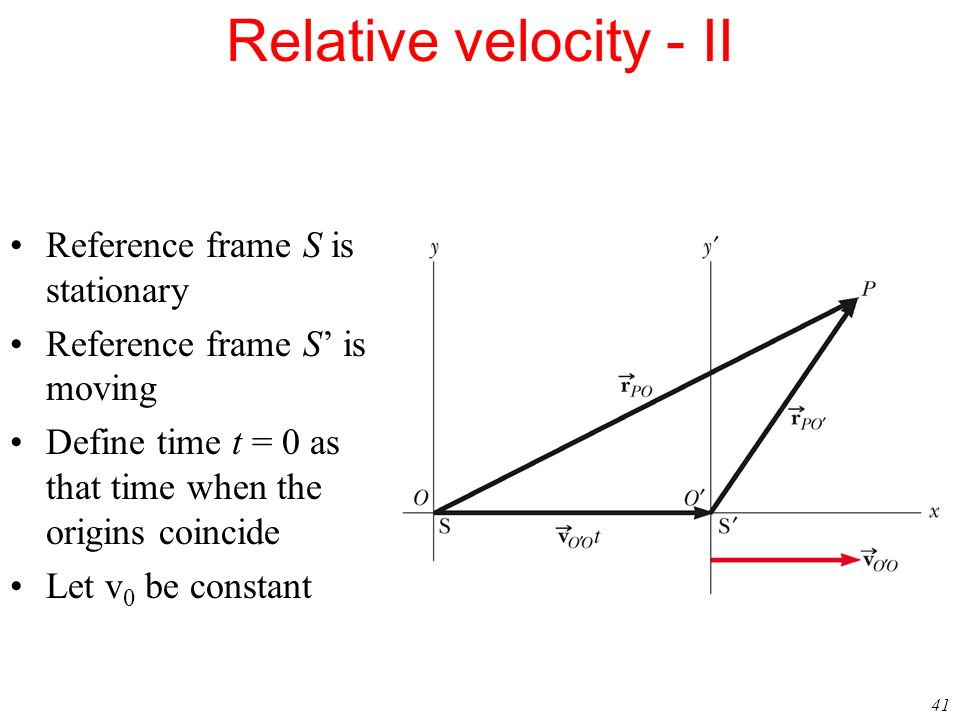 Relative velocity - II Reference frame S is stationary