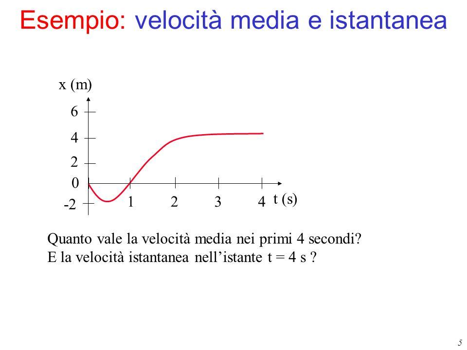 Esempio: velocità media e istantanea