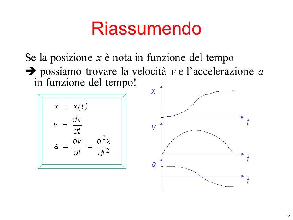 Riassumendo Se la posizione x è nota in funzione del tempo