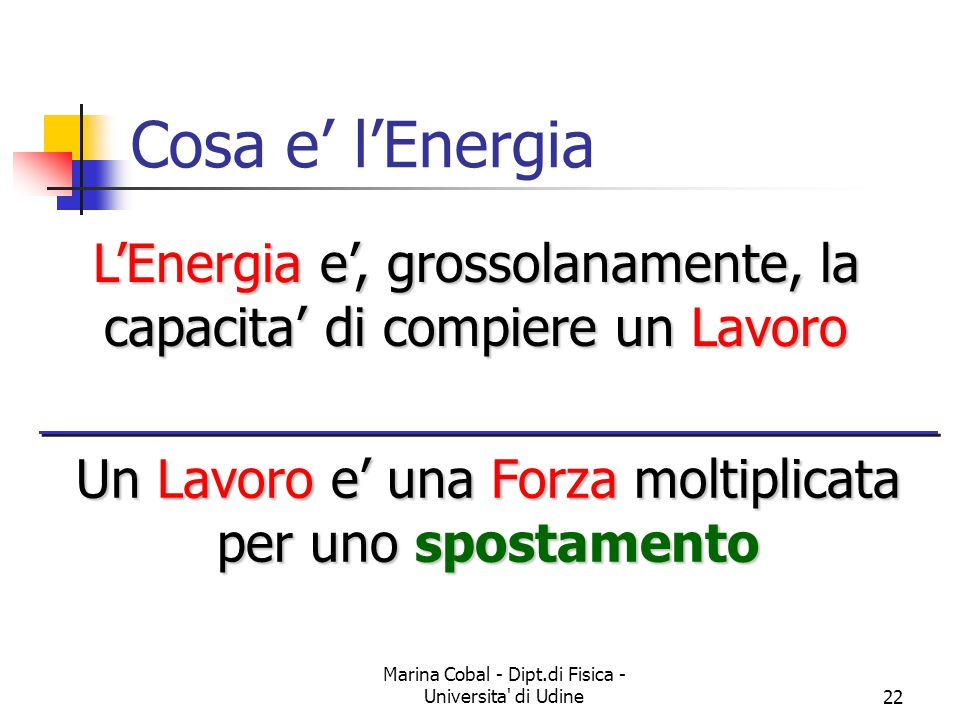 Cosa e' l'Energia L'Energia e', grossolanamente, la capacita' di compiere un Lavoro. Un Lavoro e' una Forza moltiplicata per uno spostamento.