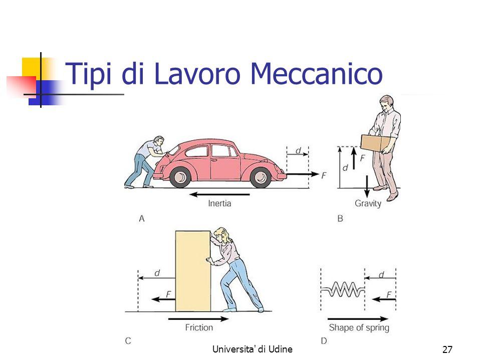 Tipi di Lavoro Meccanico