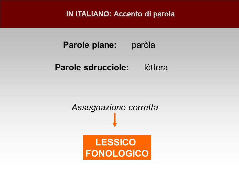 IN ITALIANO: Accento di parola