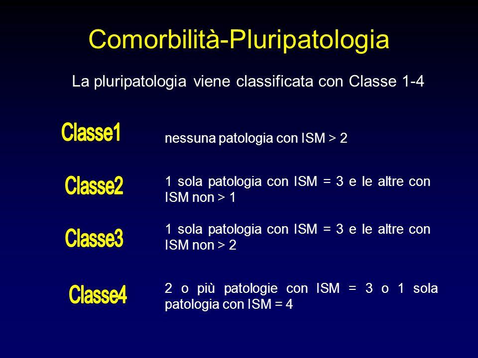 Comorbilità-Pluripatologia