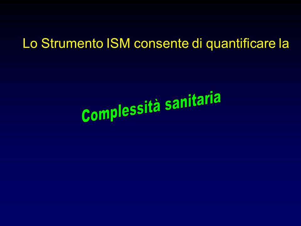 Lo Strumento ISM consente di quantificare la