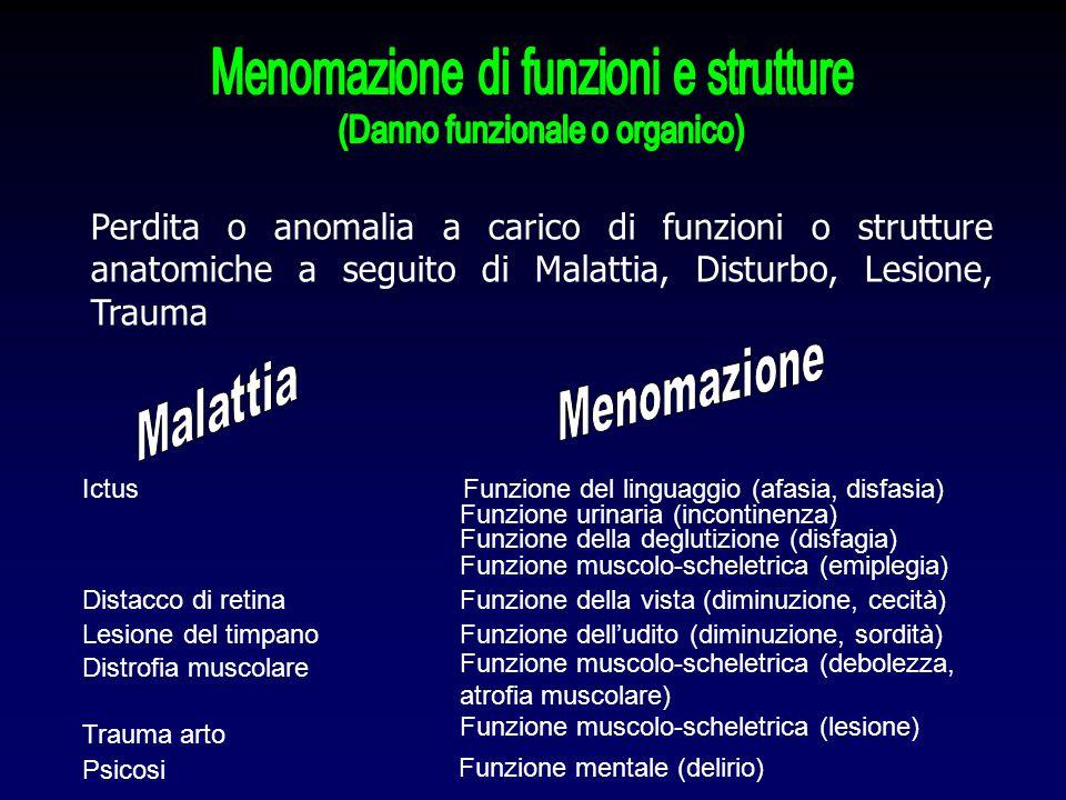 Menomazione di funzioni e strutture