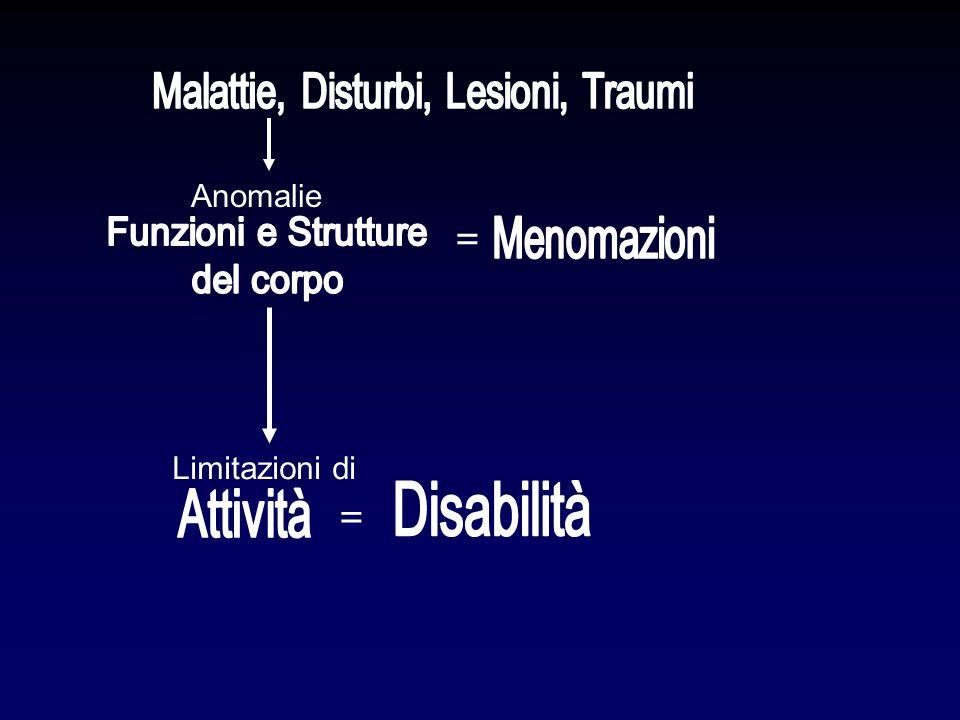 Malattie, Disturbi, Lesioni, Traumi