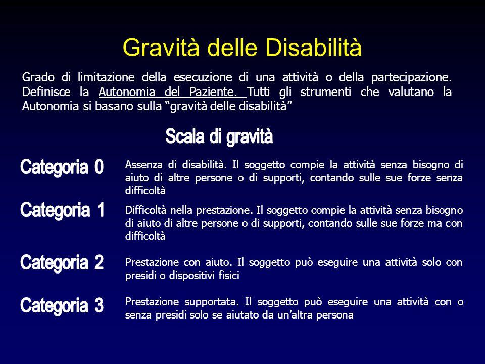 Gravità delle Disabilità