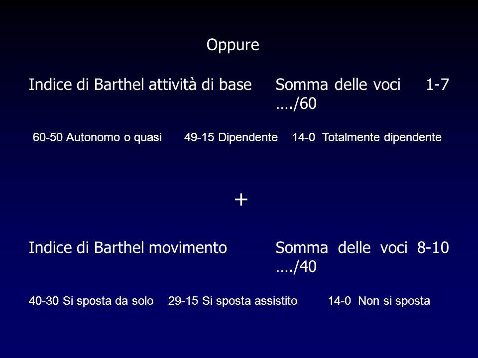 + Oppure Indice di Barthel attività di base Somma delle voci 1-7 …./60