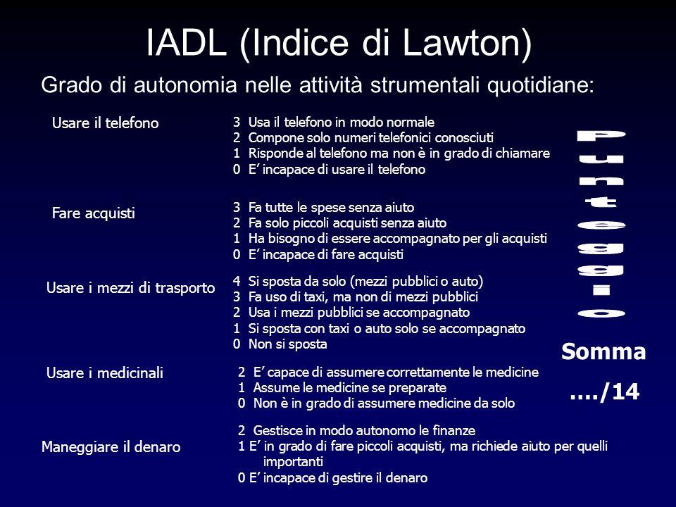 IADL (Indice di Lawton)