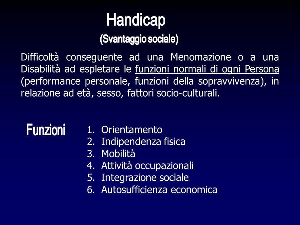 Handicap (Svantaggio sociale)