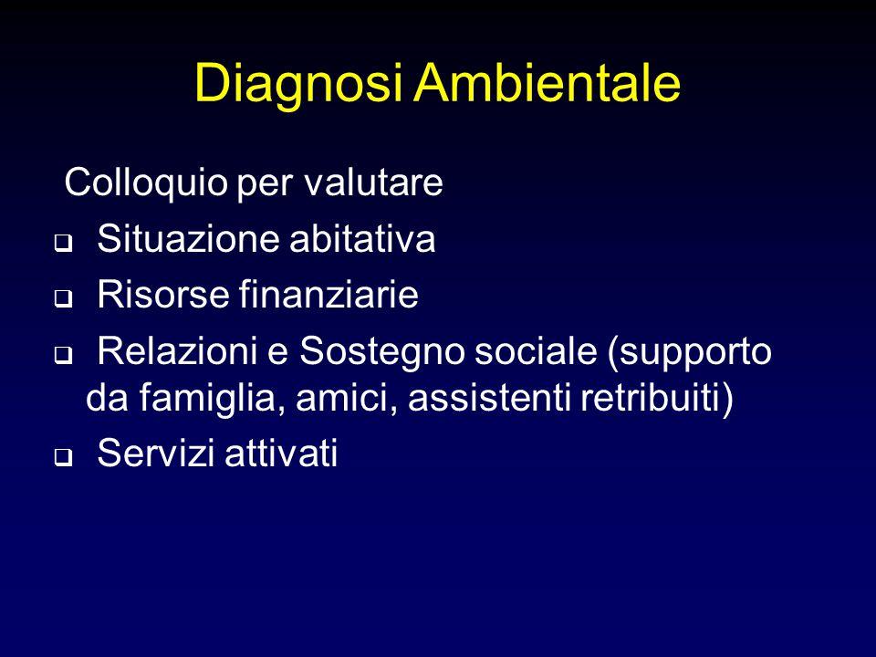 Diagnosi Ambientale Colloquio per valutare Situazione abitativa