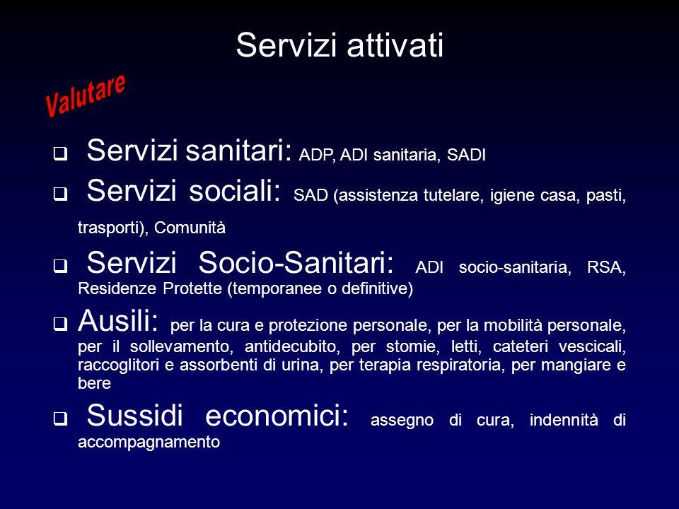 Servizi attivati Servizi sanitari: ADP, ADI sanitaria, SADI