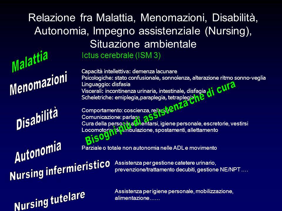 Relazione fra Malattia, Menomazioni, Disabilità, Autonomia, Impegno assistenziale (Nursing), Situazione ambientale