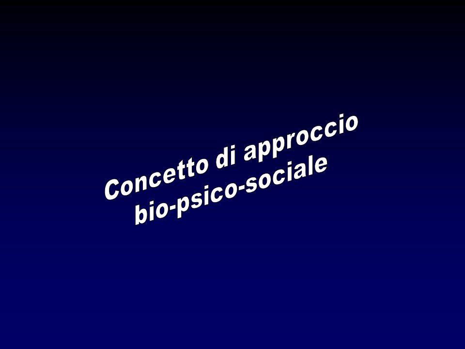Concetto di approccio bio-psico-sociale