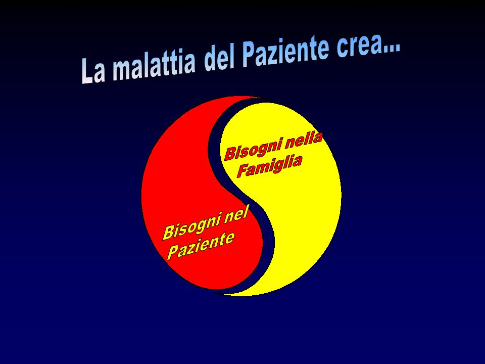 La malattia del Paziente crea...