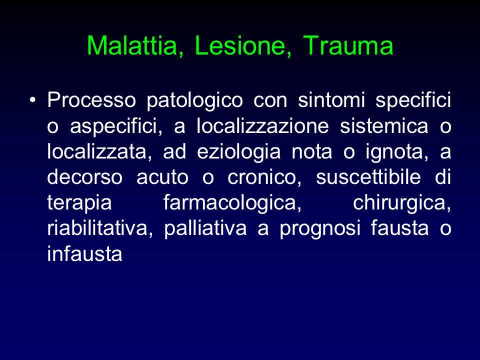 Malattia, Lesione, Trauma