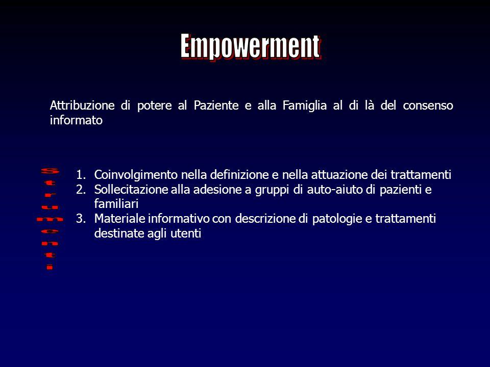 Empowerment Strumenti