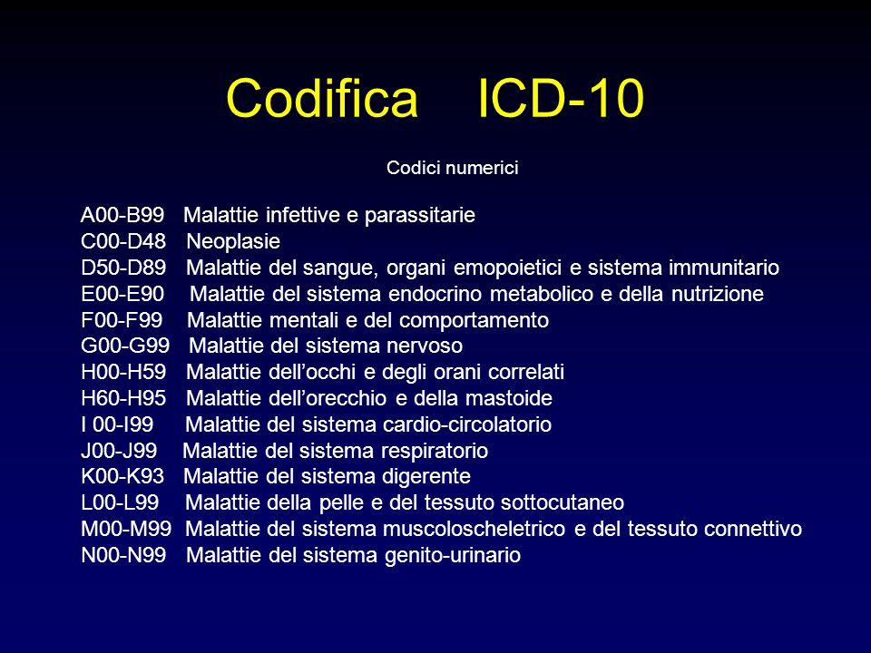 Codifica ICD-10 A00-B99 Malattie infettive e parassitarie