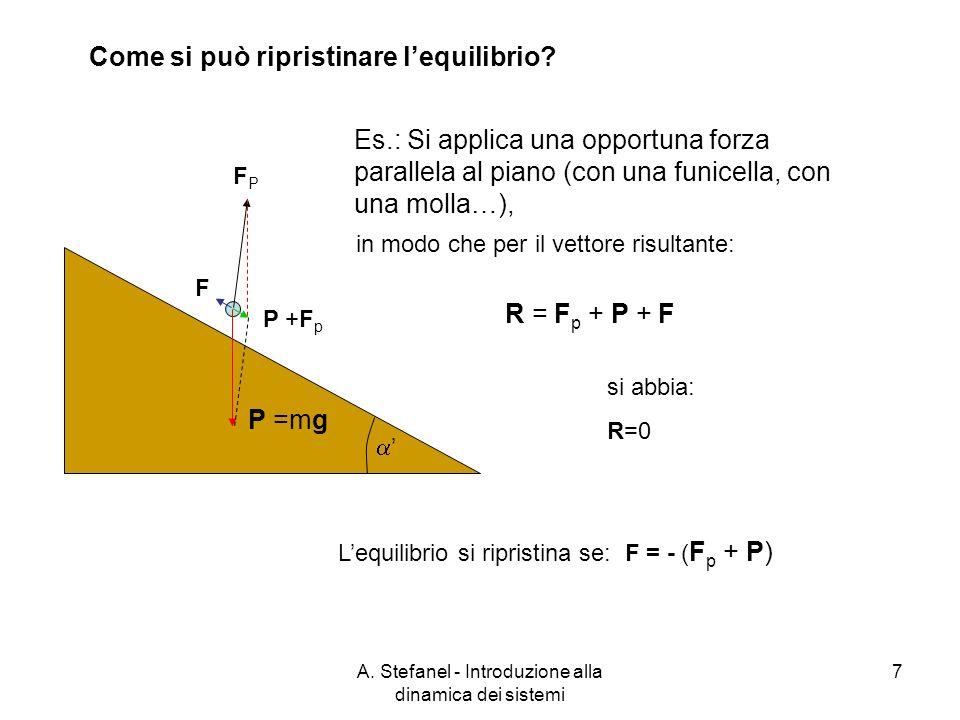 A. Stefanel - Introduzione alla dinamica dei sistemi