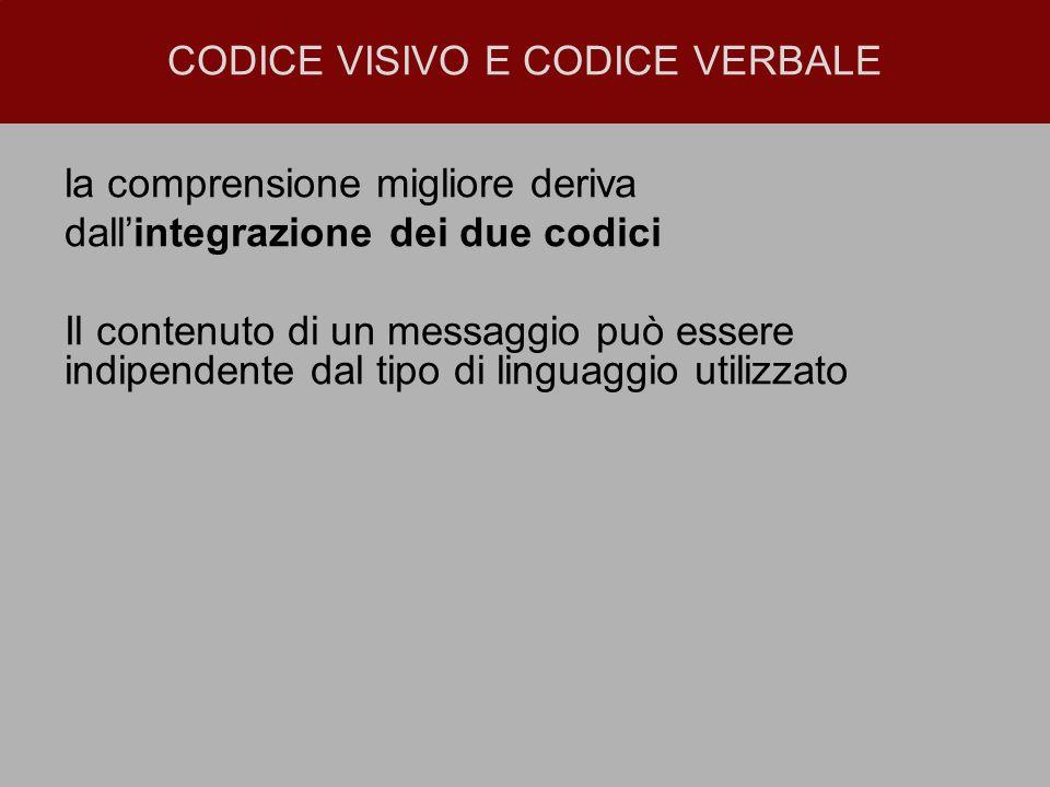 CODICE VISIVO E CODICE VERBALE