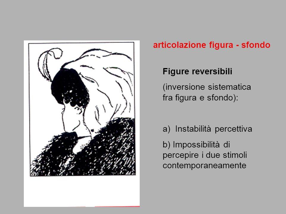 articolazione figura - sfondo