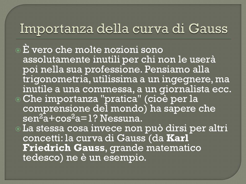 Importanza della curva di Gauss