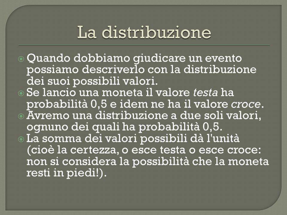 La distribuzione Quando dobbiamo giudicare un evento possiamo descriverlo con la distribuzione dei suoi possibili valori.