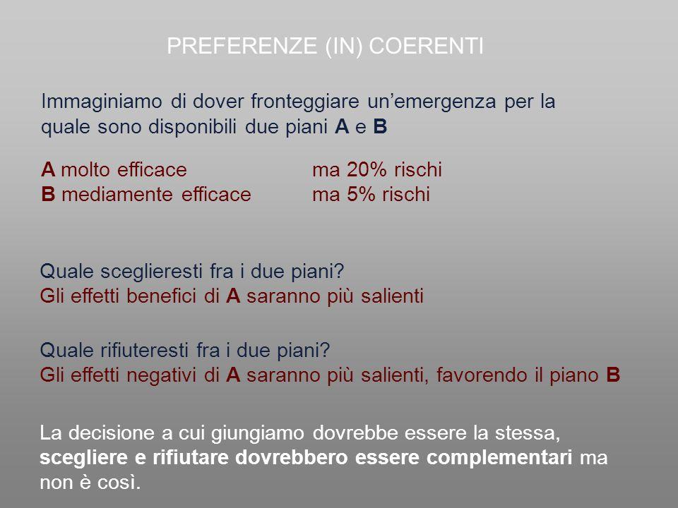 PREFERENZE (IN) COERENTI