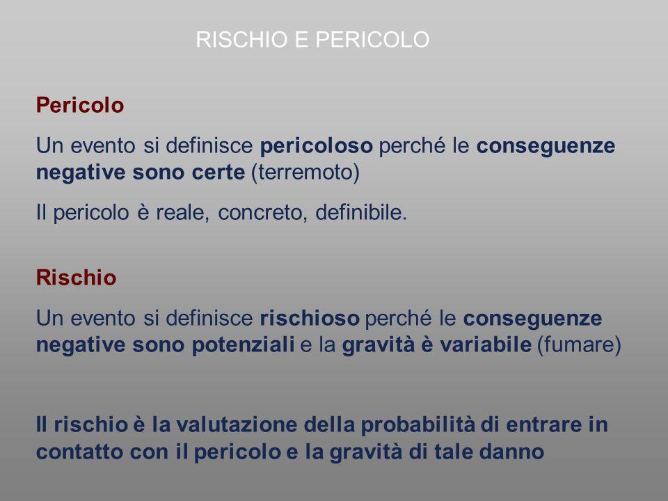 RISCHIO E PERICOLO Pericolo. Un evento si definisce pericoloso perché le conseguenze negative sono certe (terremoto)